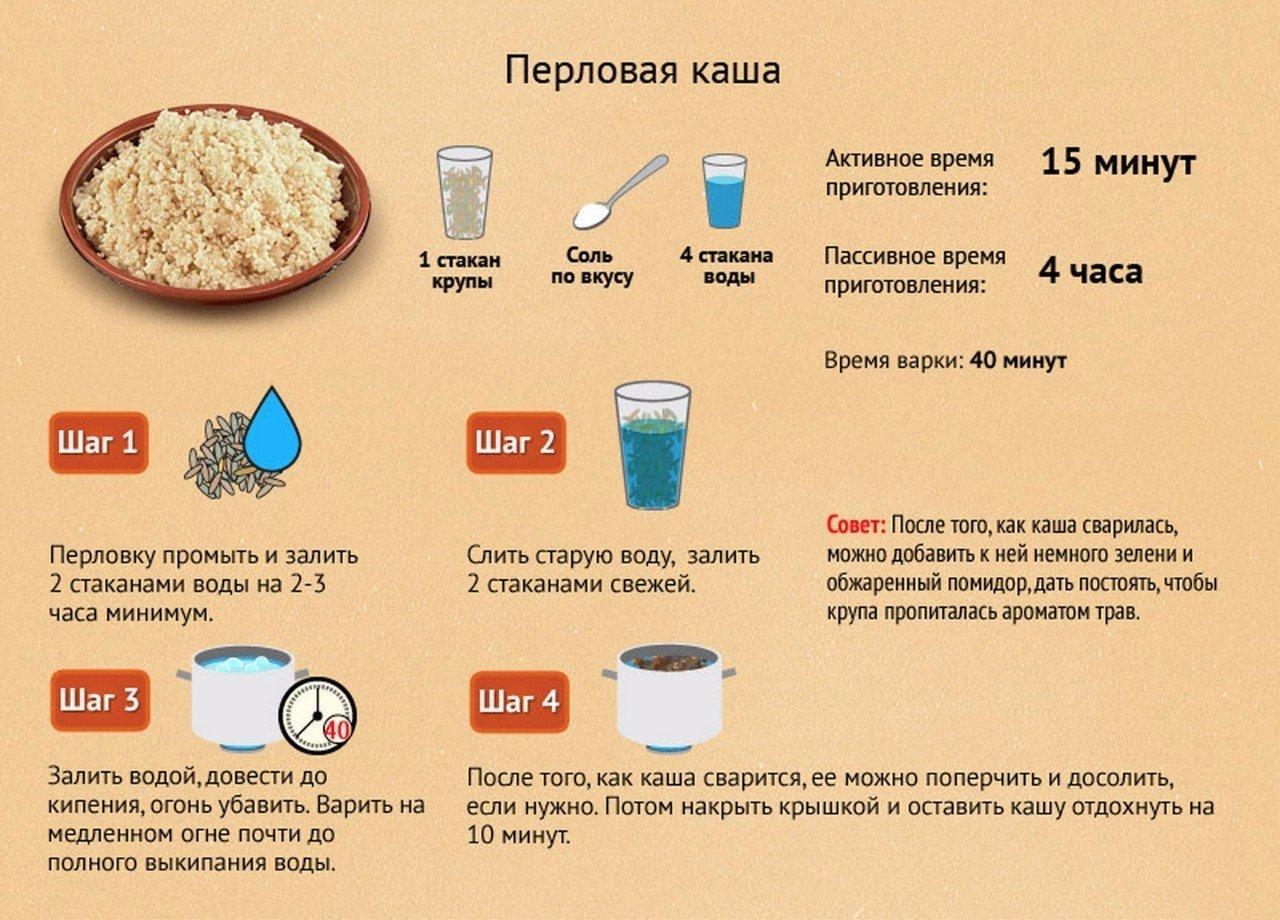 стоит ли разбавлять молочную кашу водой экстремальных
