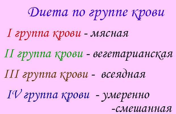 interesnye_fakty_o_gruppe_krovi__kaifzona_ru-2