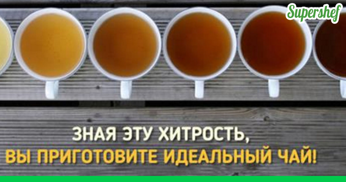 помогает ли зеленый чай для похудения