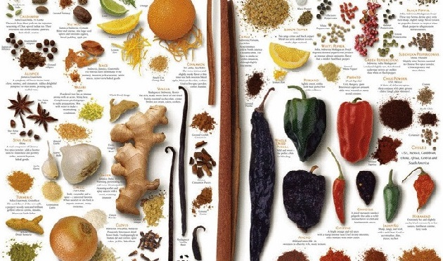 content_spices-in-your-kitchen