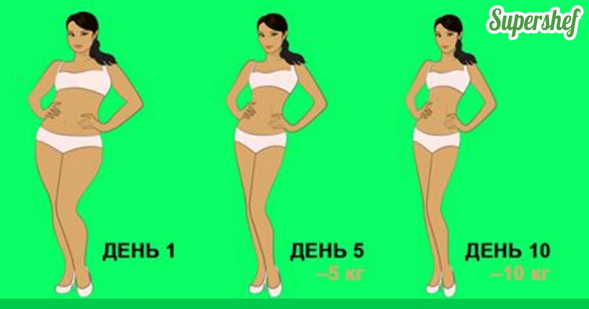 Как похудеть на 10 кг за 6 дней